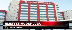 Malatya Emniyet Müdürlüğü 2017 Verileri