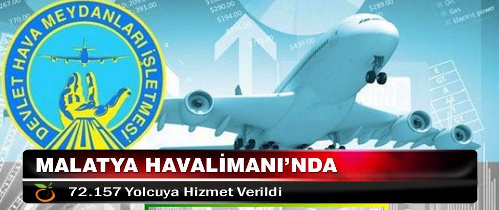 Malatya Havalimanı'nda 72.157 Yolcuya Hizmet Verildi